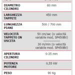 Caratteristiche-SF450B